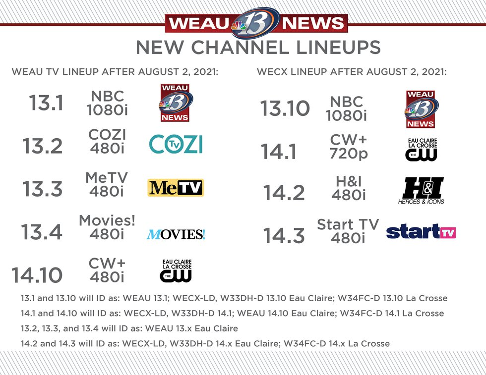 WEAU 13 News channel guide, effective August 2, 2021.