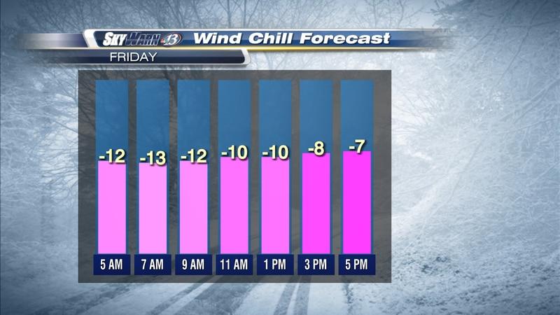 Sub zero wind chills Friday