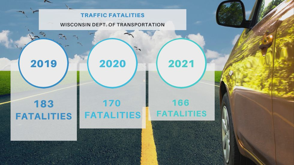 *2021 and 2020 data are preliminary Data source: WisDOT Crash Records database