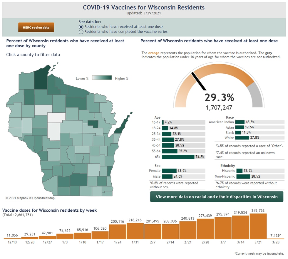 Dept. of Health Services vaccine dashboard