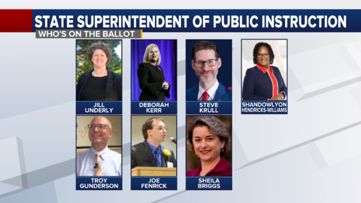 We break down the candidates running for State Superintendent of Public Instruction