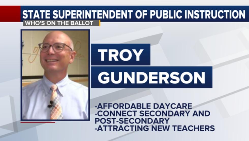 Troy Gunderson
